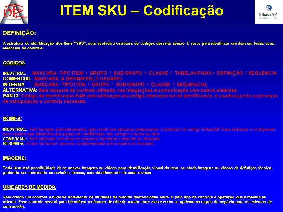 """ITEM SKU – Codificação DEFINIÇÃO: A estrutura de identificação dos Itens """"SKU"""", esta atrelada a estrutura de códigos descrita abaixo. E serve para ide"""
