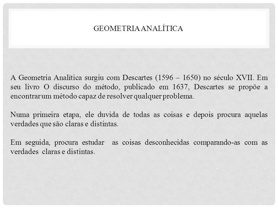 GEOMETRIA ANALÍTICA A Geometria Analítica surgiu com Descartes (1596 – 1650) no século XVII. Em seu livro O discurso do método, publicado em 1637, Des