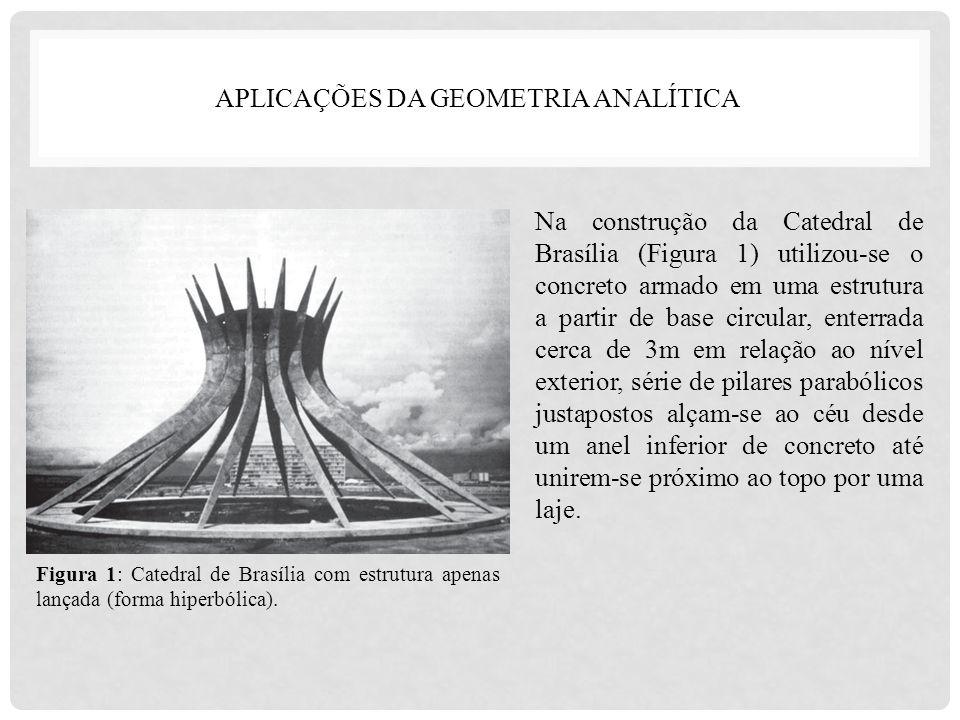 APLICAÇÕES DA GEOMETRIA ANALÍTICA Na construção da Catedral de Brasília (Figura 1) utilizou-se o concreto armado em uma estrutura a partir de base circular, enterrada cerca de 3m em relação ao nível exterior, série de pilares parabólicos justapostos alçam-se ao céu desde um anel inferior de concreto até unirem-se próximo ao topo por uma laje.