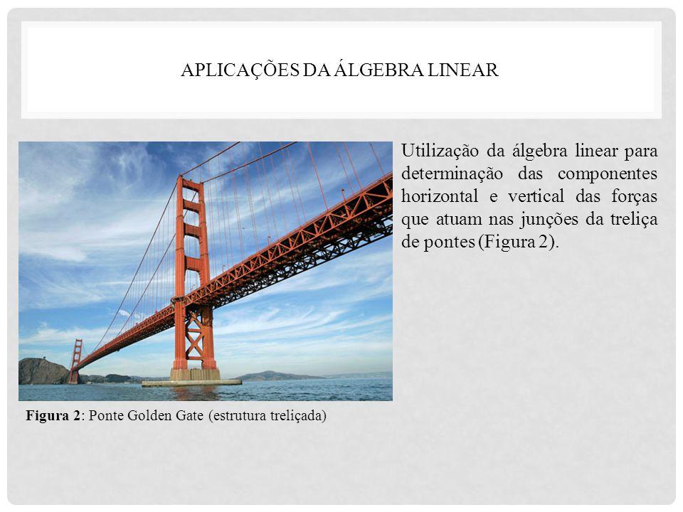 Figura 2: Ponte Golden Gate (estrutura treliçada) Utilização da álgebra linear para determinação das componentes horizontal e vertical das forças que atuam nas junções da treliça de pontes (Figura 2).