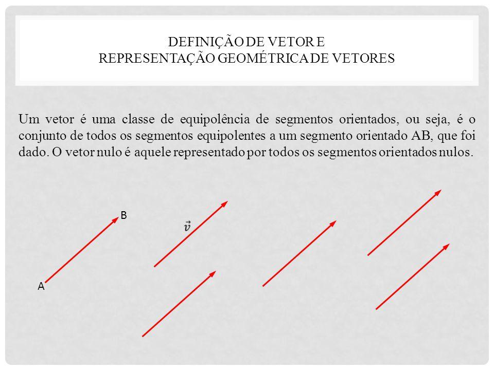 DEFINIÇÃO DE VETOR E REPRESENTAÇÃO GEOMÉTRICA DE VETORES Um vetor é uma classe de equipolência de segmentos orientados, ou seja, é o conjunto de todos os segmentos equipolentes a um segmento orientado AB, que foi dado.