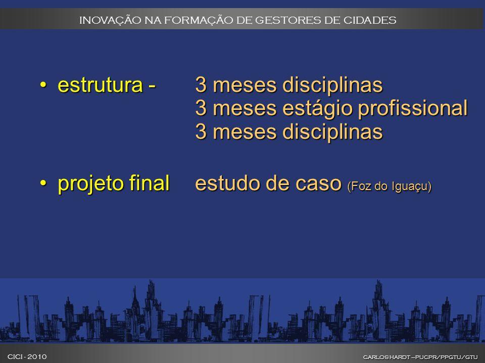 CARLOS HARDT –PUCPR/PPGTU/GTU CICI - 2010 CARLOS HARDT –PUCPR/PPGTU/GTU INOVAÇÃO NA FORMAÇÃO DE GESTORES DE CIDADES estrutura - 3 meses disciplinas 3 meses estágio profissional 3 meses disciplinasestrutura - 3 meses disciplinas 3 meses estágio profissional 3 meses disciplinas projeto final estudo de caso (Foz do Iguaçu)projeto final estudo de caso (Foz do Iguaçu)