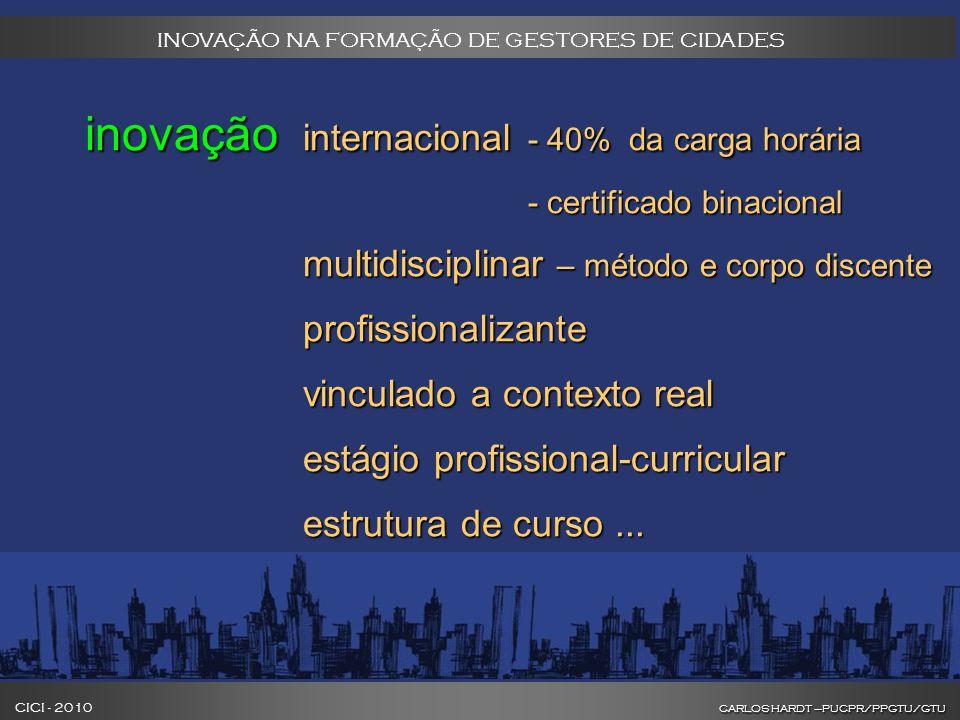 CARLOS HARDT –PUCPR/PPGTU/GTU CICI - 2010 CARLOS HARDT –PUCPR/PPGTU/GTU INOVAÇÃO NA FORMAÇÃO DE GESTORES DE CIDADES inovação internacional - 40% da carga horária - certificado binacional multidisciplinar – método e corpo discente profissionalizante vinculado a contexto real estágio profissional-curricular estrutura de curso...
