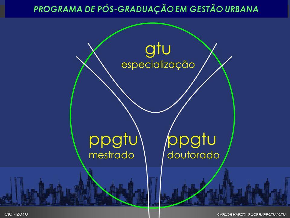 CARLOS HARDT –PUCPR/PPGTU/GTU CICI - 2010 CARLOS HARDT –PUCPR/PPGTU/GTU INOVAÇÃO NA FORMAÇÃO DE GESTORES DE CIDADES PROGRAMA DE PÓS-GRADUAÇÃO EM GESTÃO URBANA gtu especialização ppgtu mestrado ppgtu doutorado