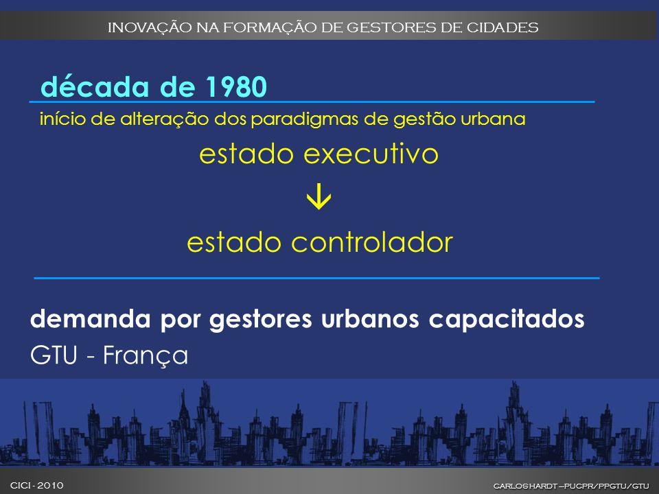 CARLOS HARDT –PUCPR/PPGTU/GTU CICI - 2010 CARLOS HARDT –PUCPR/PPGTU/GTU INOVAÇÃO NA FORMAÇÃO DE GESTORES DE CIDADES década de 1980 início de alteração dos paradigmas de gestão urbana estado executivo  estado controlador demanda por gestores urbanos capacitados GTU - França