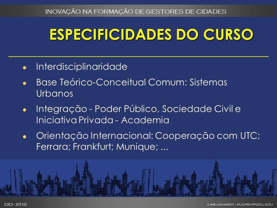 CARLOS HARDT –PUCPR/PPGTU/GTU CICI - 2010 CARLOS HARDT –PUCPR/PPGTU/GTU INOVAÇÃO NA FORMAÇÃO DE GESTORES DE CIDADES ESPECIFICIDADES DO CURSO l Interdisciplinaridade l Base Teórico-Conceitual Comum: Sistemas Urbanos l Integração - Poder Público, Sociedade Civil e Iniciativa Privada - Academia l Orientação Internacional: Cooperação com UTC; Ferrara; Frankfurt; Munique;...