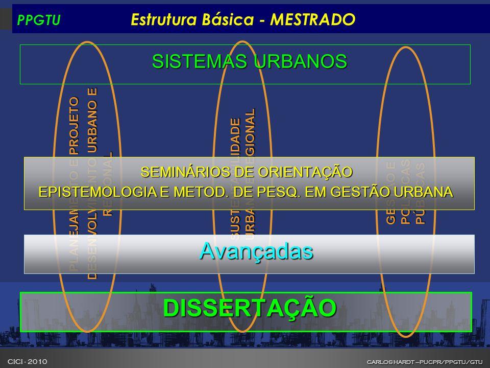 CARLOS HARDT –PUCPR/PPGTU/GTU CICI - 2010 CARLOS HARDT –PUCPR/PPGTU/GTU INOVAÇÃO NA FORMAÇÃO DE GESTORES DE CIDADES PLANEJAMENTO E PROJETO DESENVOLVIMENTO URBANO E REGIONAL SUSTENTABILIDADE URBANA E REGIONAL GESTÃO E POLÍTICAS PÚBLICAS SISTEMAS URBANOS SEMINÁRIOS DE ORIENTAÇÃO EPISTEMOLOGIA E METOD.