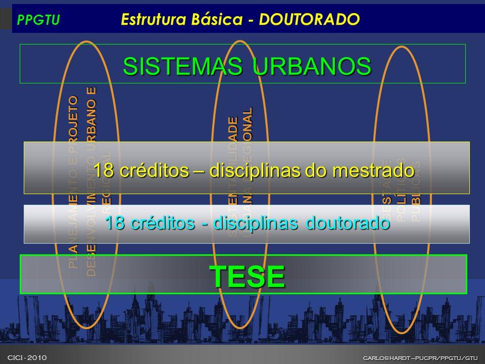 CARLOS HARDT –PUCPR/PPGTU/GTU CICI - 2010 CARLOS HARDT –PUCPR/PPGTU/GTU INOVAÇÃO NA FORMAÇÃO DE GESTORES DE CIDADES PLANEJAMENTO E PROJETO DESENVOLVIMENTO URBANO E REGIONAL SUSTENTABILIDADE URBANA E REGIONAL GESTÃO E POLÍTICAS PÚBLICAS SISTEMAS URBANOS 18 créditos – disciplinas do mestrado 18 créditos - disciplinas doutorado TESE PPGTU Estrutura Básica - DOUTORADO