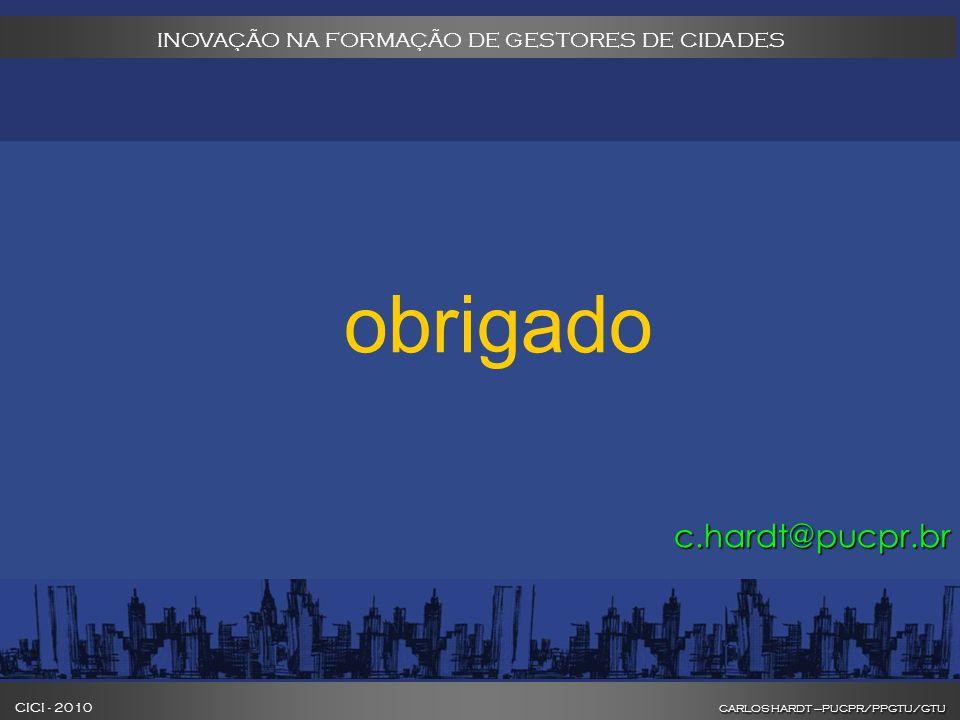 CARLOS HARDT –PUCPR/PPGTU/GTU CICI - 2010 CARLOS HARDT –PUCPR/PPGTU/GTU INOVAÇÃO NA FORMAÇÃO DE GESTORES DE CIDADES obrigadoc.hardt@pucpr.br