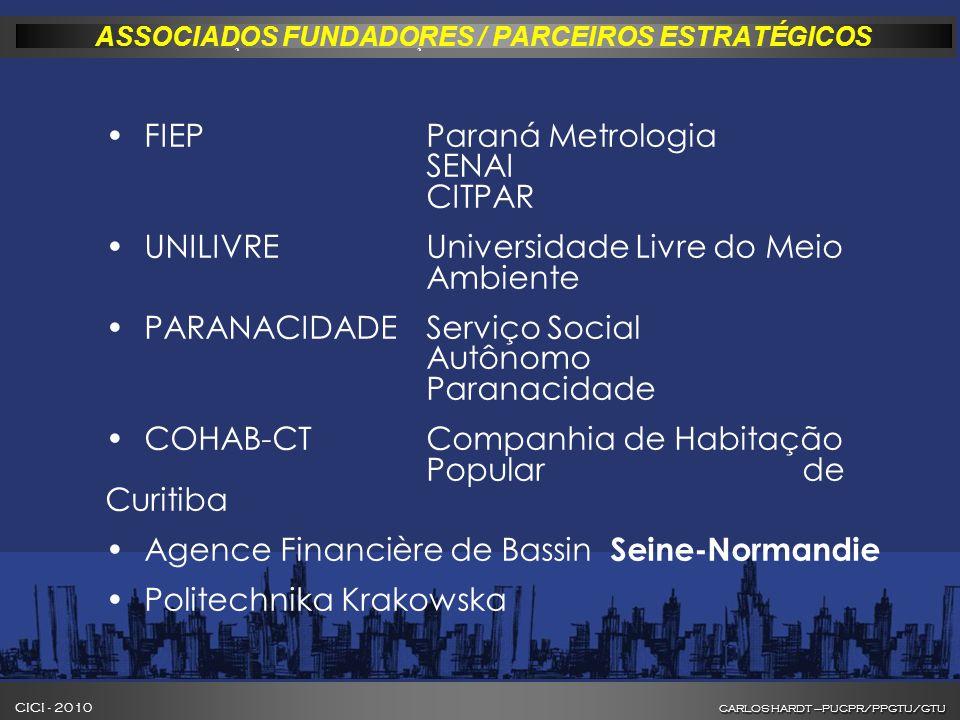 CARLOS HARDT –PUCPR/PPGTU/GTU CICI - 2010 CARLOS HARDT –PUCPR/PPGTU/GTU INOVAÇÃO NA FORMAÇÃO DE GESTORES DE CIDADES FIEPParaná Metrologia SENAI CITPAR UNILIVREUniversidade Livre do Meio Ambiente PARANACIDADEServiço Social Autônomo Paranacidade COHAB-CTCompanhia de Habitação Popular de Curitiba Agence Financière de Bassin Seine-Normandie Politechnika Krakowska ASSOCIADOS FUNDADORES / PARCEIROS ESTRATÉGICOS