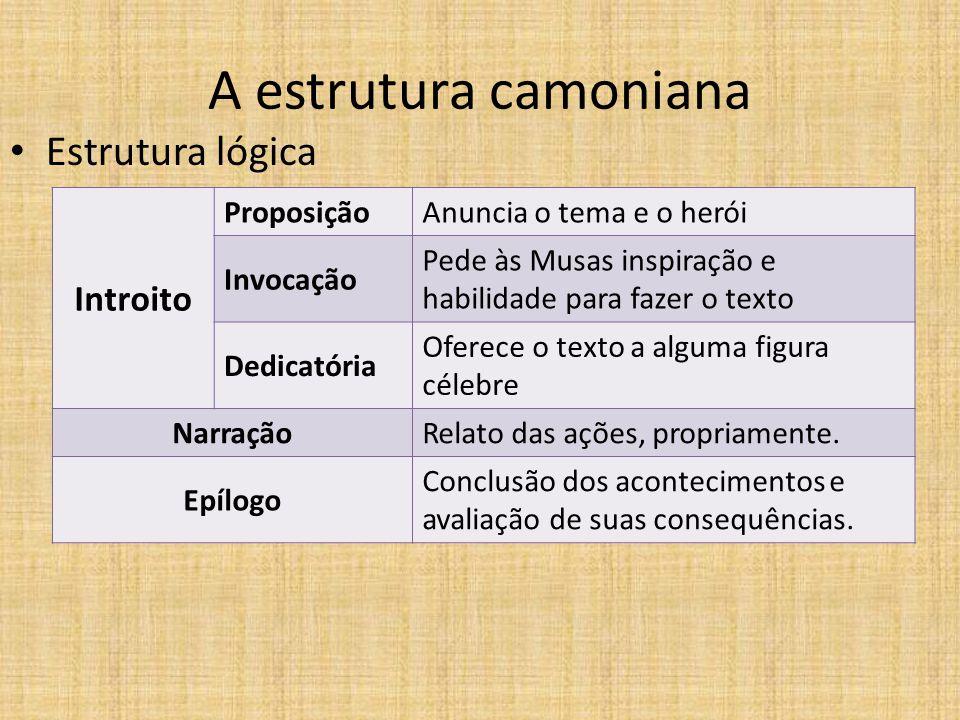 A estrutura camoniana Estrutura lógica Introito ProposiçãoAnuncia o tema e o herói Invocação Pede às Musas inspiração e habilidade para fazer o texto