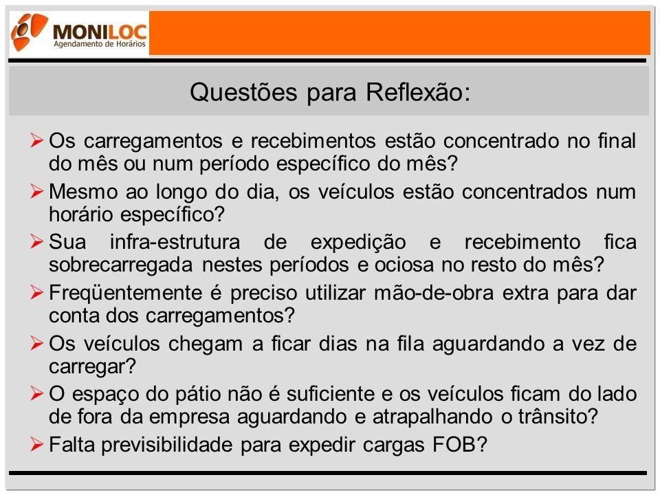 Questões para Reflexão:  Os carregamentos e recebimentos estão concentrado no final do mês ou num período específico do mês?  Mesmo ao longo do dia,