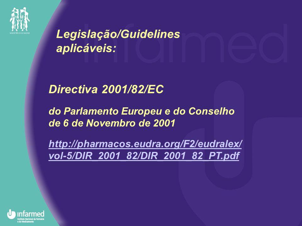Decreto-Lei 184/97 de 26 de Julho Capítulo II, artigo 6º http://www.infarmed.pt/pt/legislacao/leg_ farm_comp/titulo3_cap4.html Legislação/Guidelines aplicáveis: