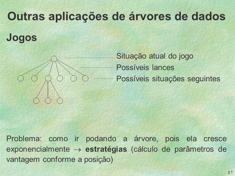 17 Outras aplicações de árvores de dados Jogos Problema: como ir podando a árvore, pois ela cresce exponencialmente  estratégias (cálculo de parâmetros de vantagem conforme a posição) Situação atual do jogo Possíveis lances Possíveis situações seguintes