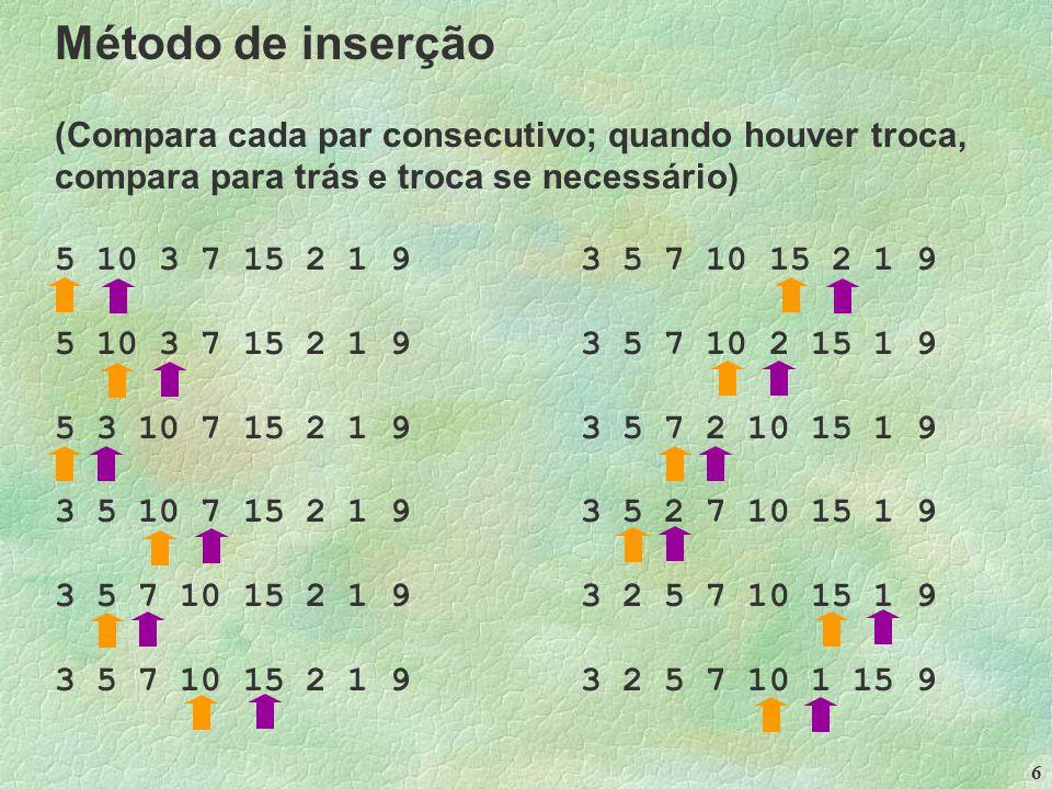 6 Método de inserção (Compara cada par consecutivo; quando houver troca, compara para trás e troca se necessário) 5 10 3 7 15 2 1 93 5 7 10 15 2 1 9 5 10 3 7 15 2 1 93 5 7 10 2 15 1 9 5 3 10 7 15 2 1 93 5 7 2 10 15 1 9 3 5 10 7 15 2 1 93 5 2 7 10 15 1 9 3 5 7 10 15 2 1 93 2 5 7 10 15 1 9 3 5 7 10 15 2 1 9 3 2 5 7 10 1 15 9