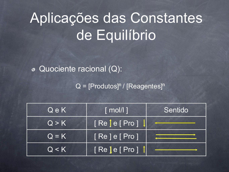Aplicações das Constantes de Equilíbrio Quociente racional (Q): Q = [Produtos] n / [Reagentes] n Q e K[ mol/l ]Sentido Q > K[ Re ] e [ Pro ] Q = K[ Re