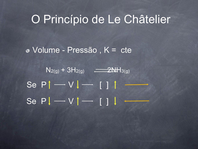 O Princípio de Le Châtelier Volume - Pressão, K = cte N 2(g) + 3H 2(g) 2NH 3(g) Se P V[ ] V