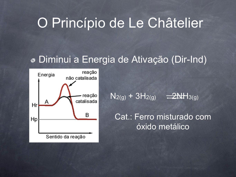 O Princípio de Le Châtelier Diminui a Energia de Ativação (Dir-Ind) N 2(g) + 3H 2(g) 2NH 3(g) Cat.: Ferro misturado com óxido metálico