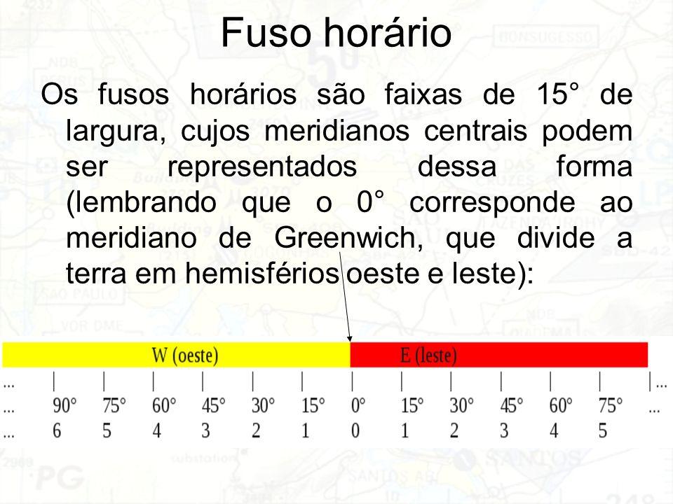 Fuso horário Os fusos horários são faixas de 15° de largura, cujos meridianos centrais podem ser representados dessa forma (lembrando que o 0° corresp