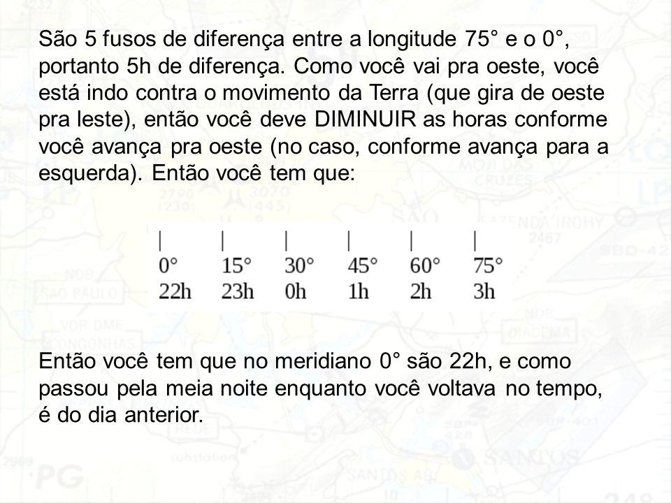 São 5 fusos de diferença entre a longitude 75° e o 0°, portanto 5h de diferença. Como você vai pra oeste, você está indo contra o movimento da Terra (