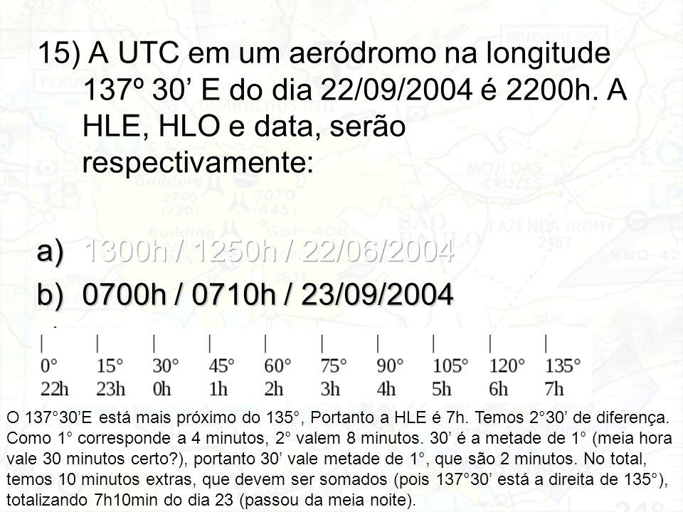 O 137°30'E está mais próximo do 135°, Portanto a HLE é 7h. Temos 2°30' de diferença. Como 1° corresponde a 4 minutos, 2° valem 8 minutos. 30' é a meta