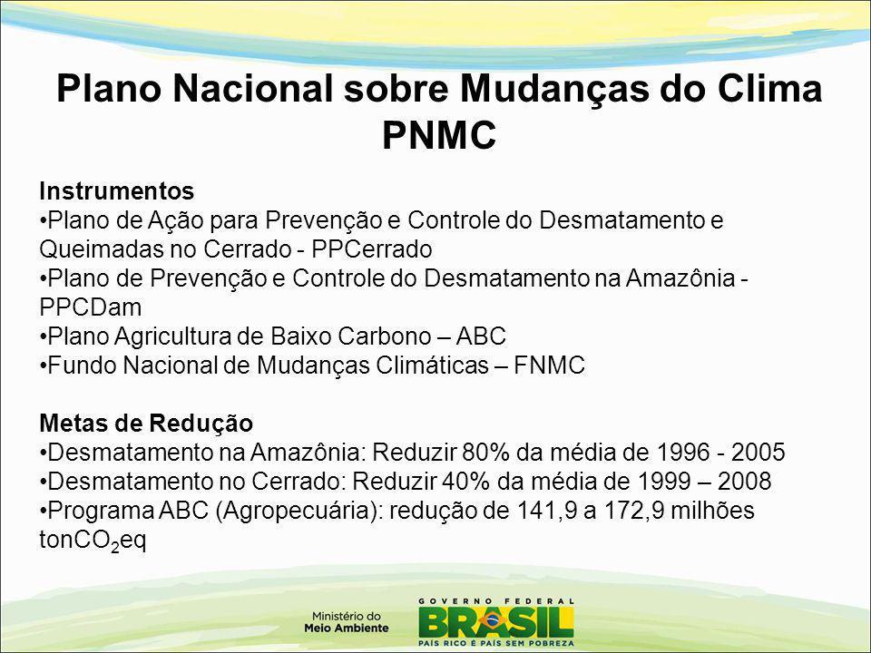 Plano Nacional sobre Mudanças do Clima PNMC Instrumentos Plano de Ação para Prevenção e Controle do Desmatamento e Queimadas no Cerrado - PPCerrado Pl