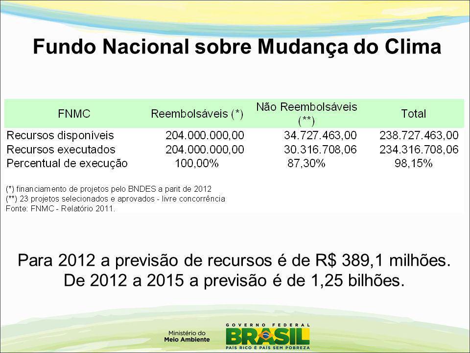 Fundo Nacional sobre Mudança do Clima Para 2012 a previsão de recursos é de R$ 389,1 milhões. De 2012 a 2015 a previsão é de 1,25 bilhões.