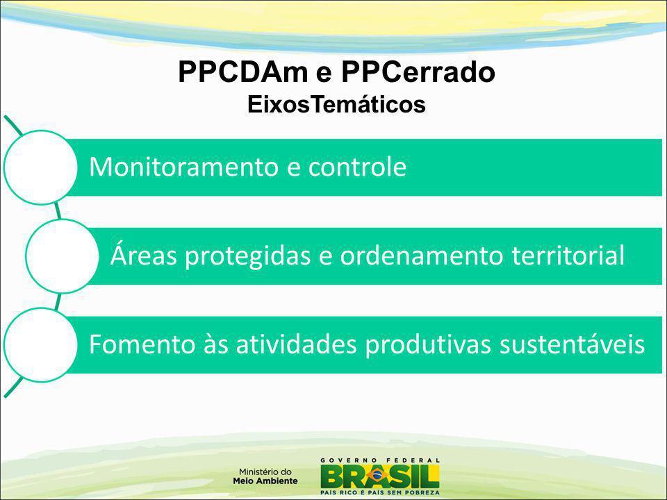 PPCDAm e PPCerrado EixosTemáticos