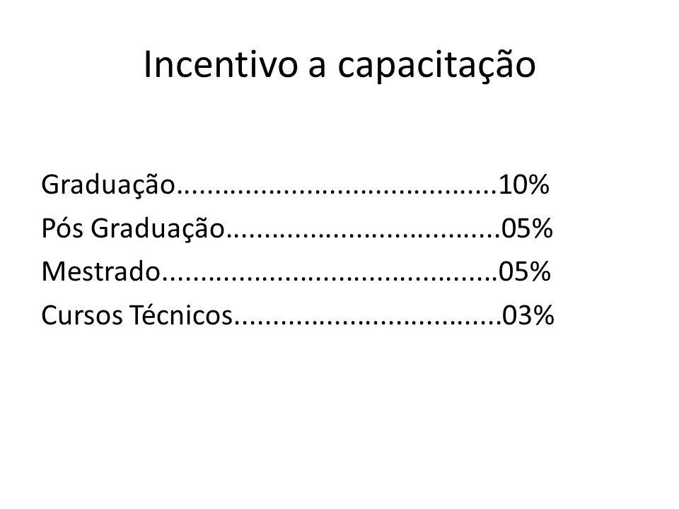 Incentivo a capacitação Graduação..........................................10% Pós Graduação....................................05% Mestrado............................................05% Cursos Técnicos...................................03%