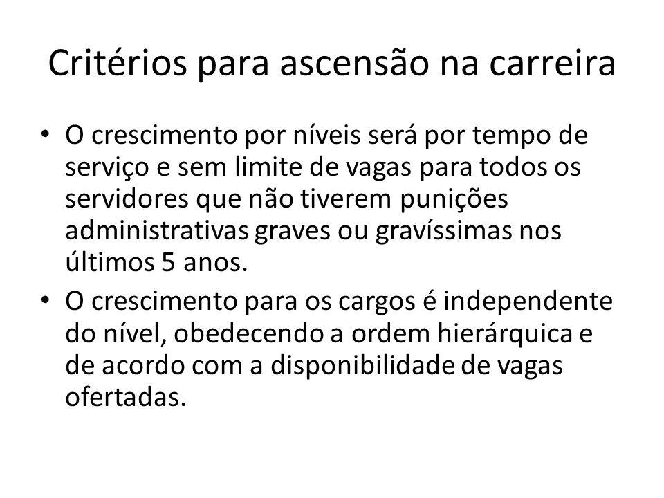 Critérios para ascensão na carreira No crescimento de cargos, o servidor deverá ser avaliado por prova de conhecimentos específicos da carreira.