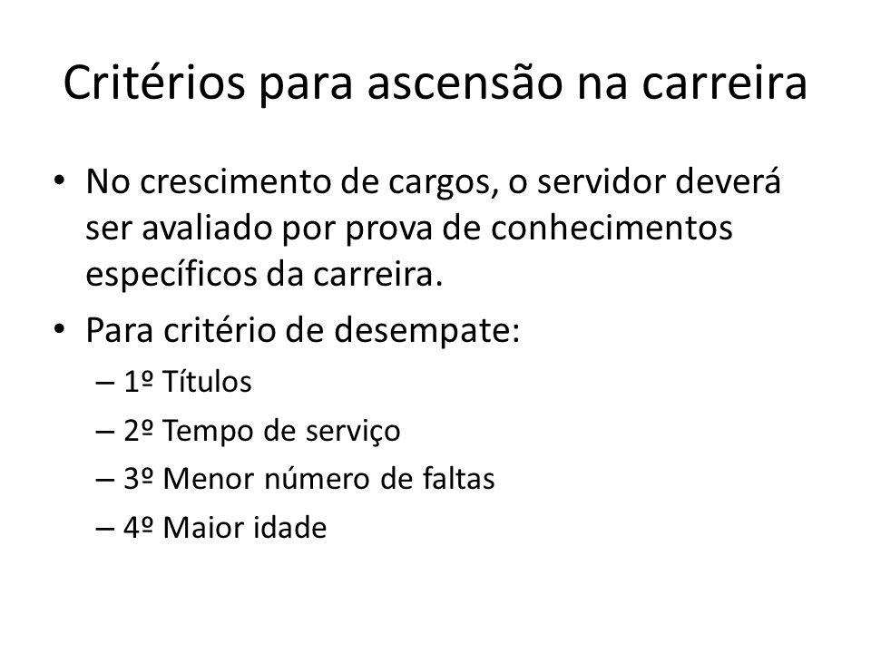 Critérios para ascensão na carreira No crescimento de cargos, o servidor deverá ser avaliado por prova de conhecimentos específicos da carreira. Para