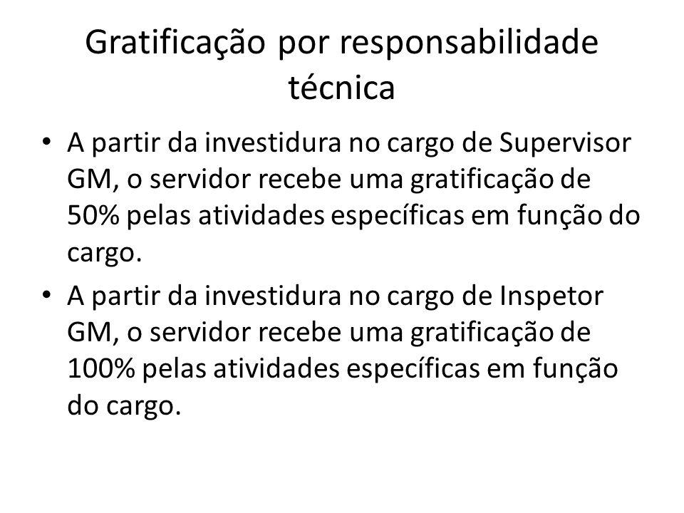 Gratificação por responsabilidade técnica A partir da investidura no cargo de Supervisor GM, o servidor recebe uma gratificação de 50% pelas atividade