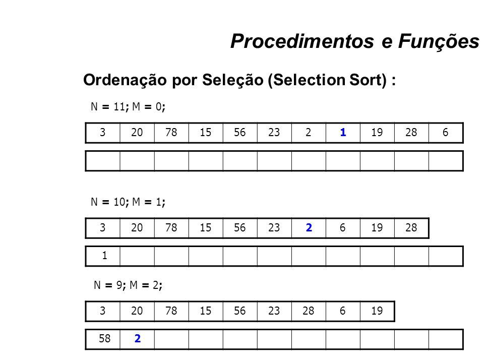 Procedimentos e Funções Ordenação por Seleção (Selection Sort) : 320781556232119286 32078155623261928 1 N = 11; M = 0; N = 10; M = 1; 3207815562328619