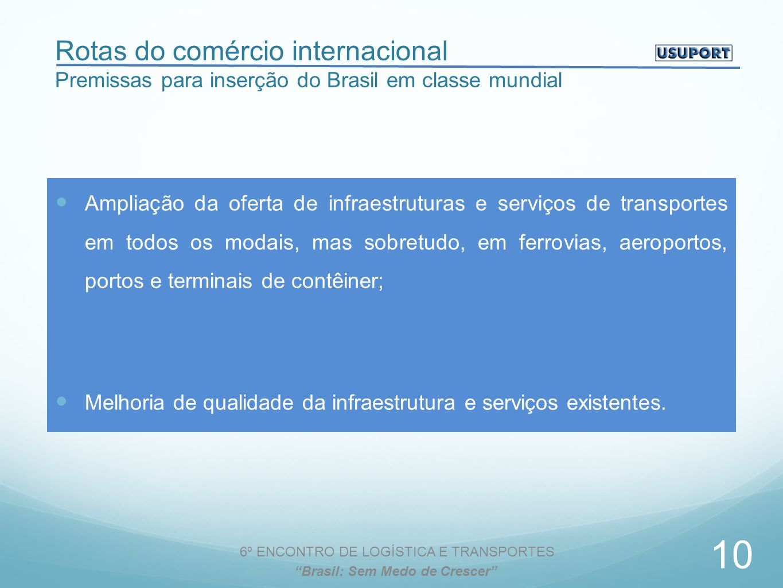 Rotas do comércio internacional Premissas para inserção do Brasil em classe mundial Ampliação da oferta de infraestruturas e serviços de transportes em todos os modais, mas sobretudo, em ferrovias, aeroportos, portos e terminais de contêiner; Melhoria de qualidade da infraestrutura e serviços existentes.