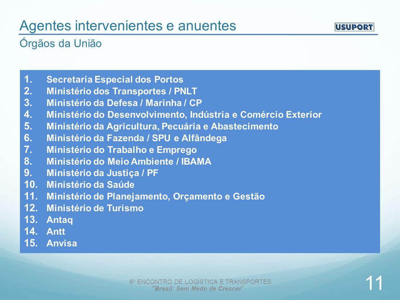 Agentes intervenientes e anuentes Órgãos da União 1.
