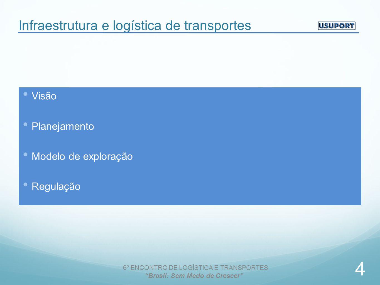 Infraestrutura e logística de transportes Visão Planejamento Modelo de exploração Regulação 6º ENCONTRO DE LOGÍSTICA E TRANSPORTES Brasil: Sem Medo de Crescer 4