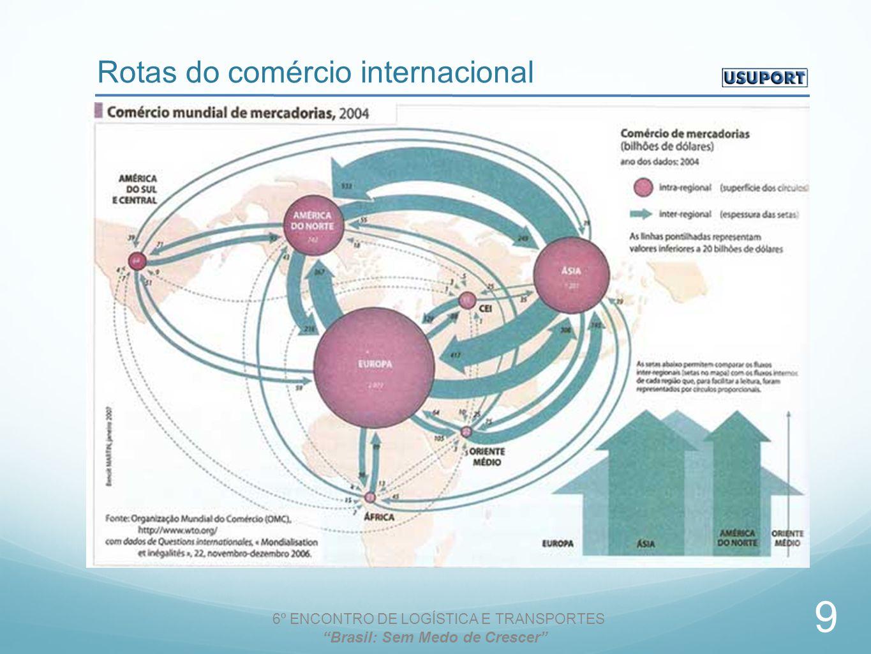 6º ENCONTRO DE LOGÍSTICA E TRANSPORTES Brasil: Sem Medo de Crescer Rotas do comércio internacional 9