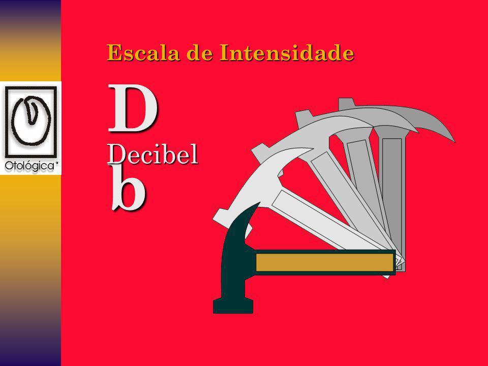 Escala de Intensidade DbDbDbDb Decibel