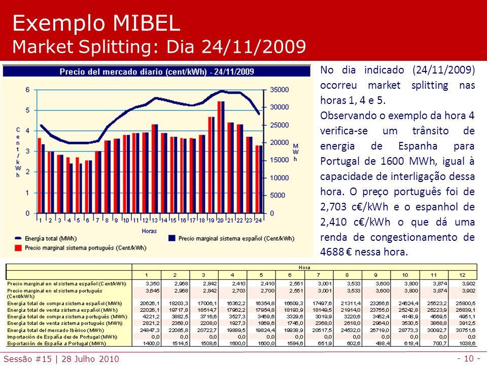 - 10 - Sessão #15 | 28 Julho 2010 Exemplo MIBEL Market Splitting: Dia 24/11/2009 No dia indicado (24/11/2009) ocorreu market splitting nas horas 1, 4