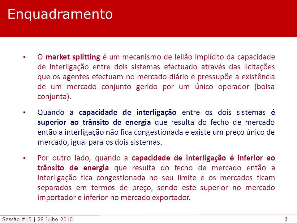 - 4 - Sessão #15   28 Julho 2010  A existência de market splitting (separação de mercados) dá origem a uma renda de congestionamento que resulta do facto dos preços nos dois sistemas serem distintos.