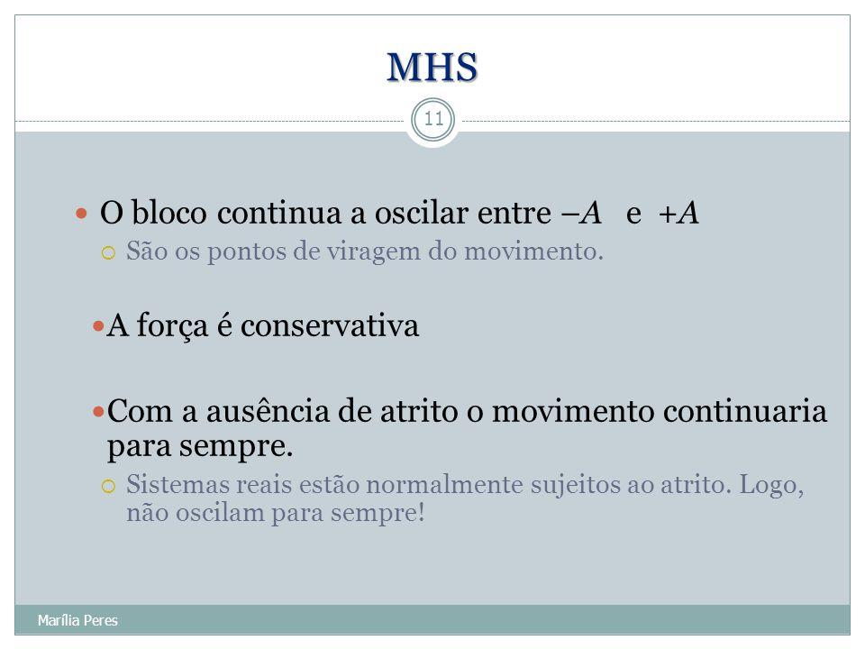 MHS O bloco continua a oscilar entre –A e +A  São os pontos de viragem do movimento. A força é conservativa Com a ausência de atrito o movimento cont