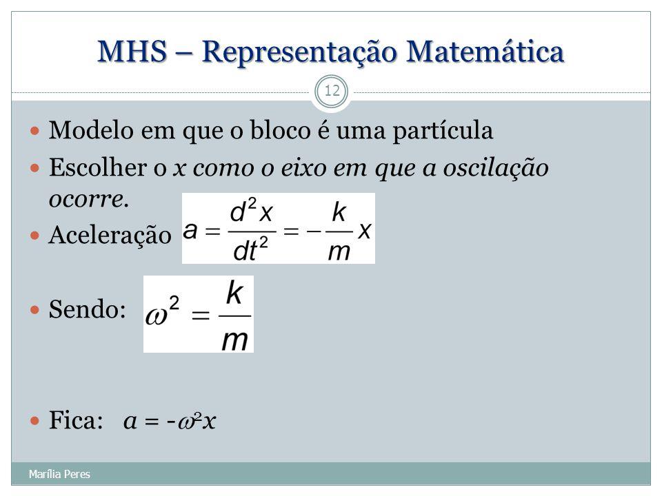 MHS – Representação Matemática Modelo em que o bloco é uma partícula Escolher o x como o eixo em que a oscilação ocorre. Aceleração Sendo: Fica: a = -