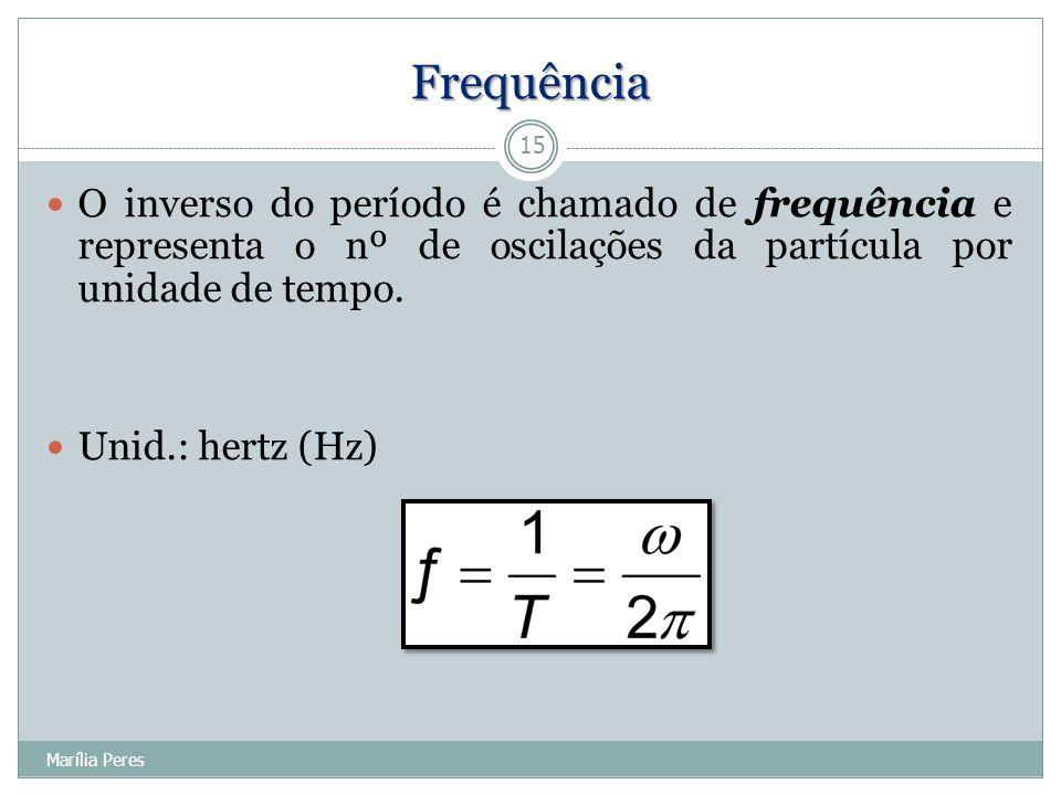 Frequência O inverso do período é chamado de frequência e representa o nº de oscilações da partícula por unidade de tempo. Unid.: hertz (Hz) 15 Maríli