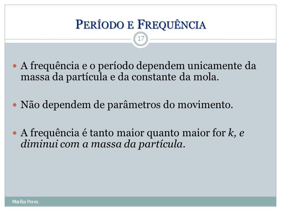 A frequência e o período dependem unicamente da massa da partícula e da constante da mola. Não dependem de parâmetros do movimento. A frequência é tan