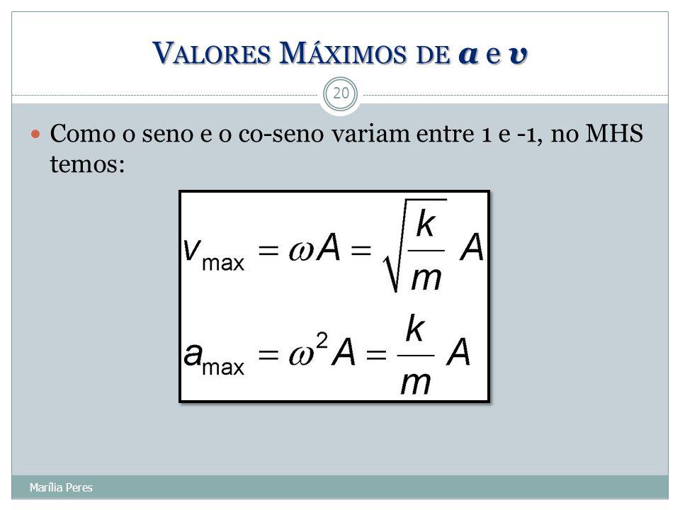 V ALORES M ÁXIMOS DE a e v Como o seno e o co-seno variam entre 1 e -1, no MHS temos: 20 Marília Peres
