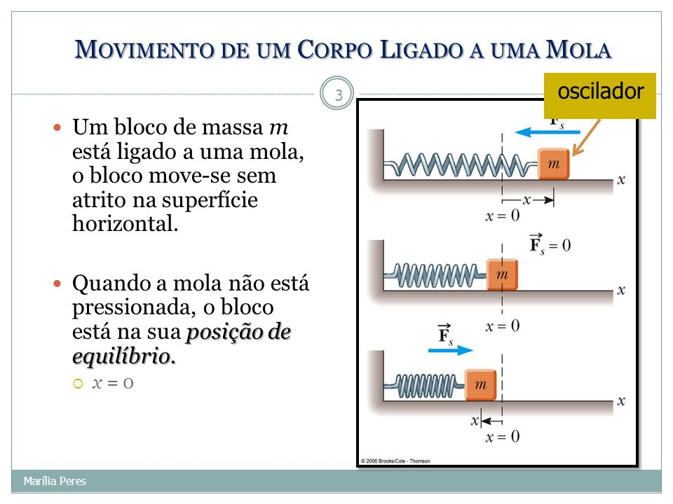 M OVIMENTO DE UM C ORPO L IGADO A UMA M OLA Um bloco de massa m está ligado a uma mola, o bloco move-se sem atrito na superfície horizontal. posição d