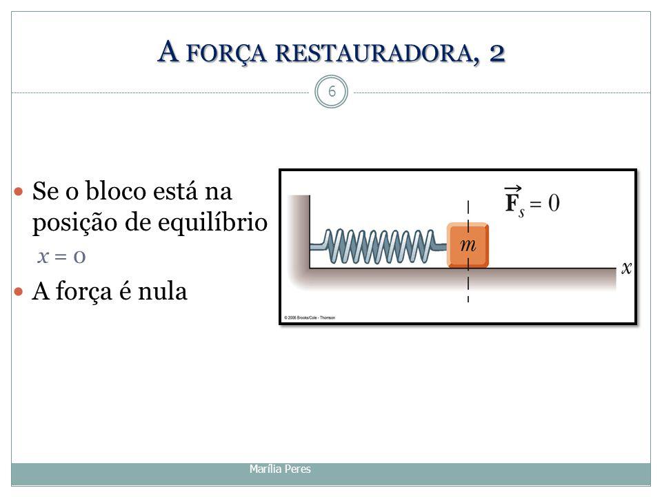 Se o bloco está na posição de equilíbrio x = 0 A força é nula 6 Marília Peres A FORÇA RESTAURADORA, 2