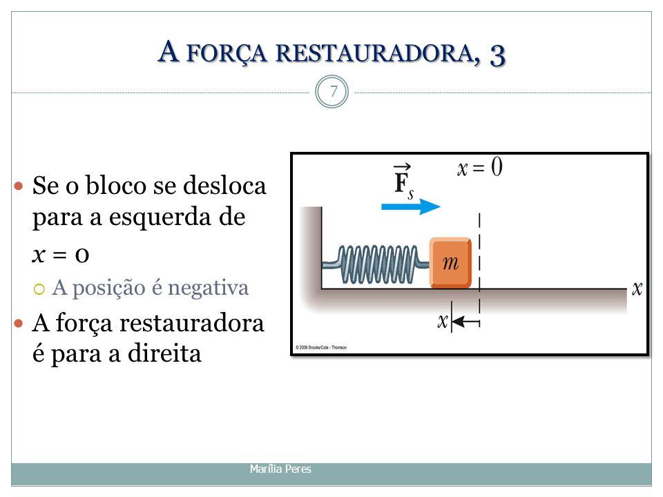 Se o bloco se desloca para a esquerda de x = 0  A posição é negativa A força restauradora é para a direita 7 Marília Peres A FORÇA RESTAURADORA, 3