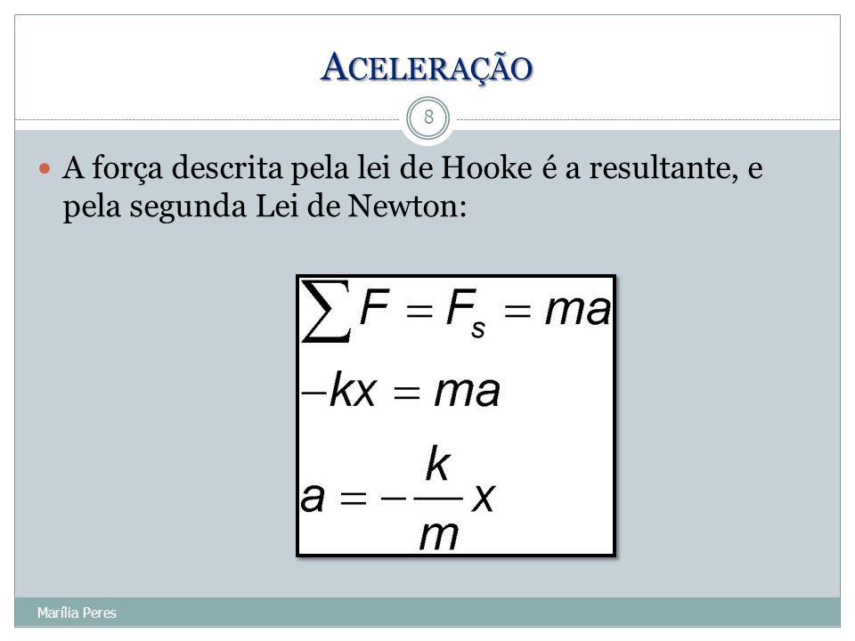 A CELERAÇÃO A força descrita pela lei de Hooke é a resultante, e pela segunda Lei de Newton: 8 Marília Peres