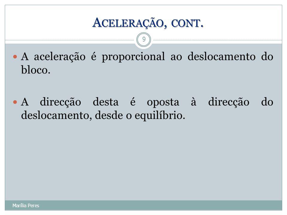 A aceleração é proporcional ao deslocamento do bloco. A direcção desta é oposta à direcção do deslocamento, desde o equilíbrio. 9 Marília Peres A CELE